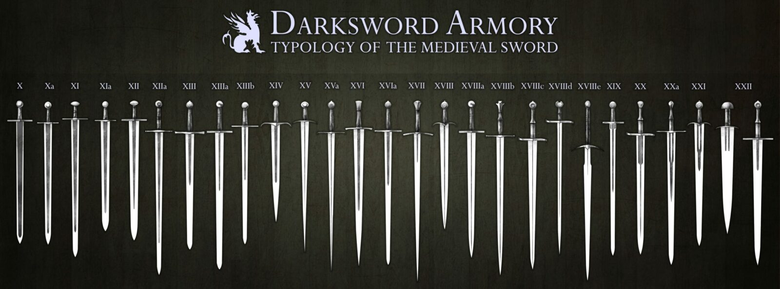 Typology-Darksword-Armory-medieval-swords