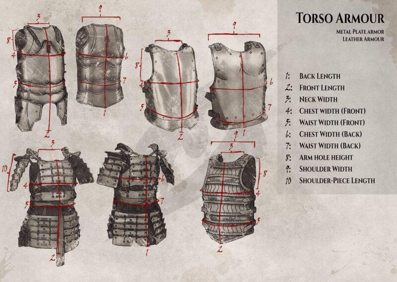 size-guide-torso-plate